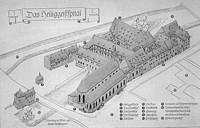 Darstellung des Heilig-Geist-Spitals im Jahr 1527